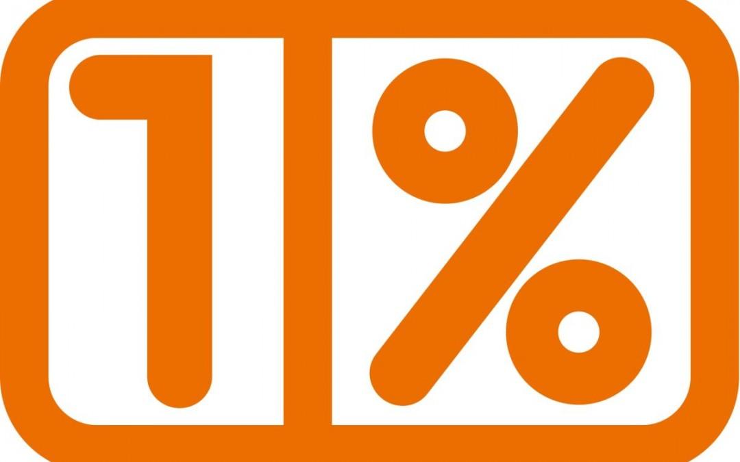 Przekaż 1% podatku na rzecz Młodego Parafianina
